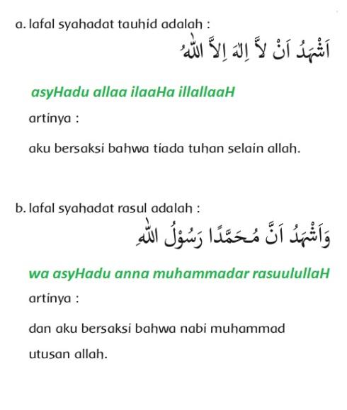 bacaan syahadatain dan artinya dalam islam