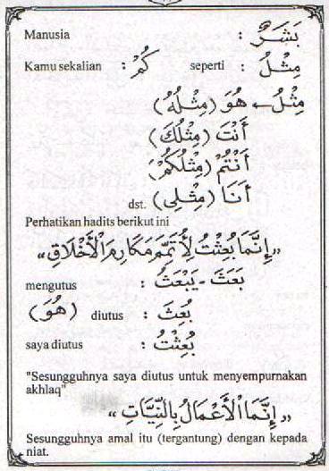f11 Bahasa Arab Lam Nafyi (Tidak) Lam Nahyi (Jangan)