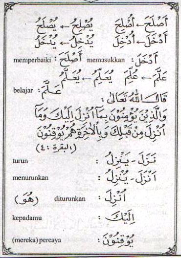 f12 Bahasa Arab Lam Nafyi (Tidak) Lam Nahyi (Jangan)