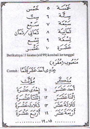 f25 Bahasa Arab 'Adada (Hitungan)