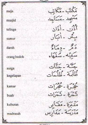 f29 Bahasa Arab 'Adada (Hitungan)