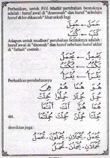 f8 Bahasa Arab Lam Nafyi (Tidak) Lam Nahyi (Jangan)