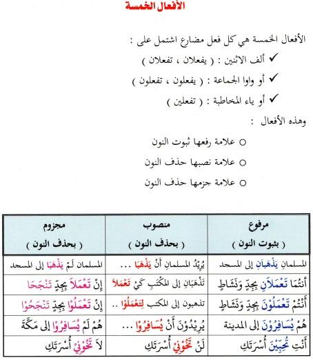 af'alul khamsah