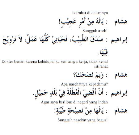 Percakapan bahasa arab 52b Manusia Butuh Istirahat