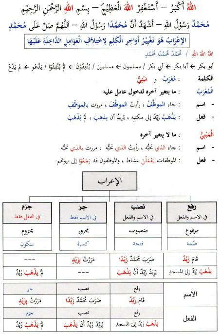 irab 1