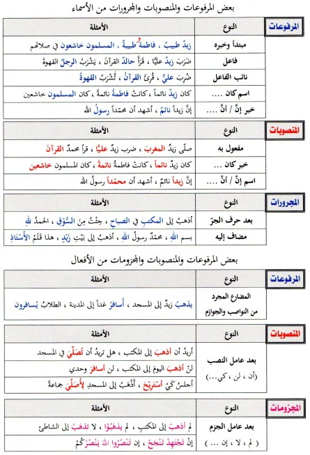 irab 2