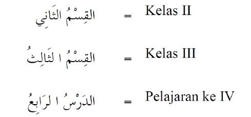 contoh bilangan bertingkat bahasa arab