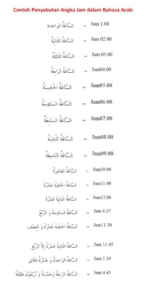 contoh penyebutan angka jam dalam bahasa arab