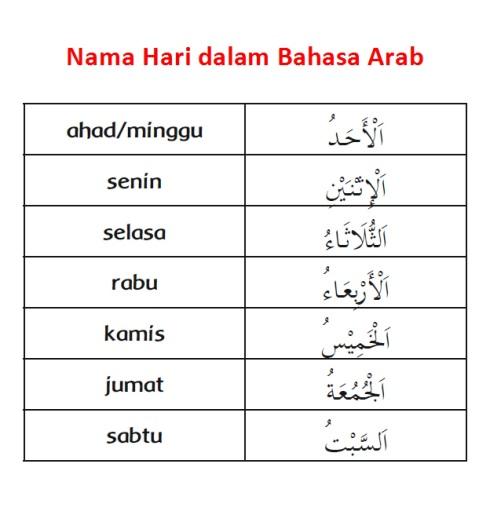 Nama Hari dalam Bahasa Arab
