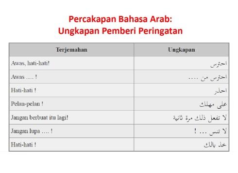 Percakapan (Hiwar) Bahasa Arab - Ungkapan Pemberi Peringatan