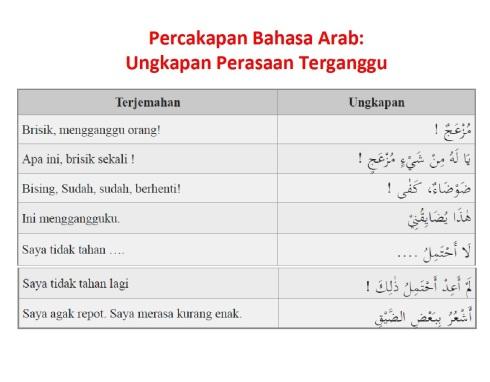 Percakapan (Hiwar) Bahasa Arab - Ungkapan Perasaan Terganggu