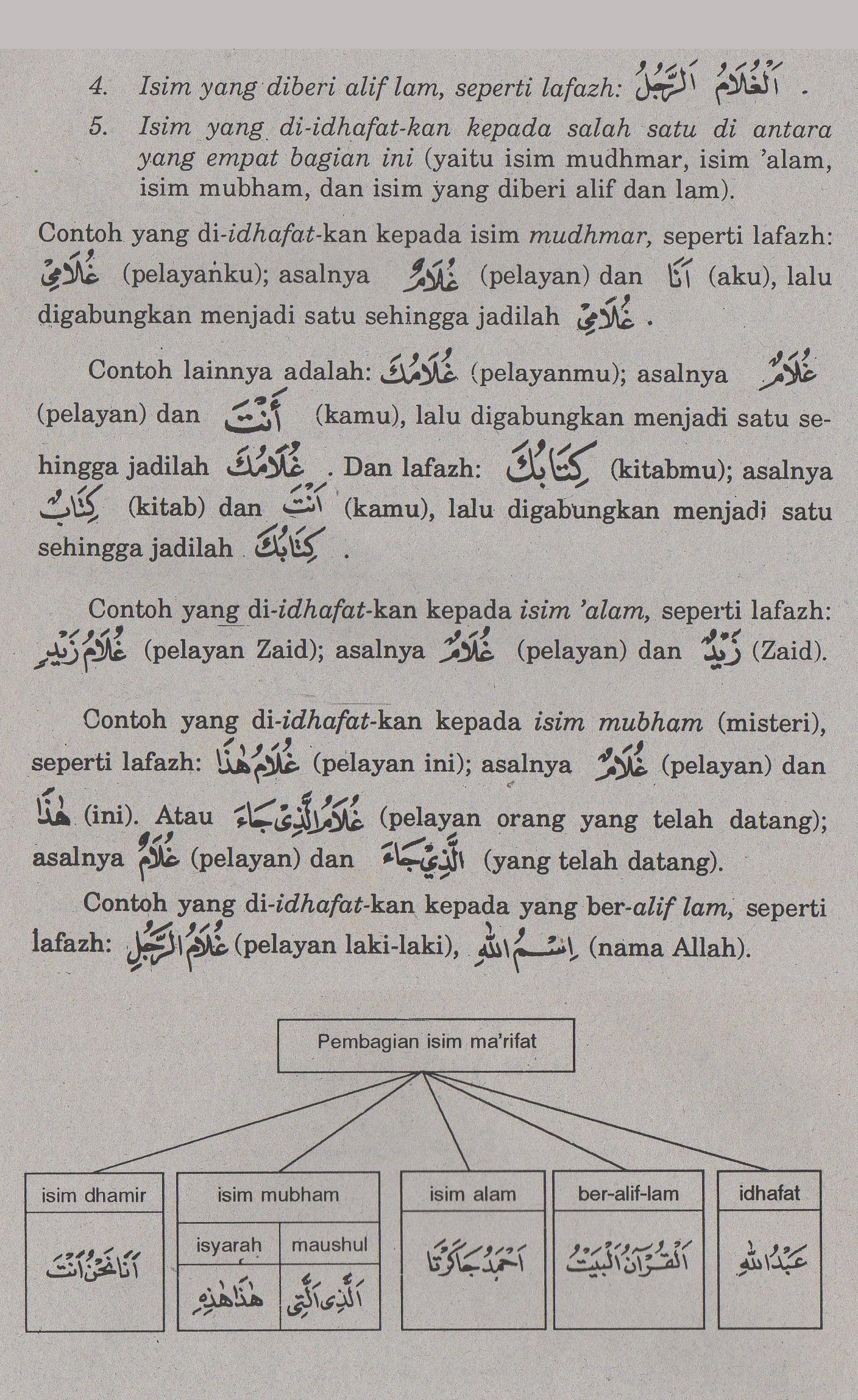 belajar bahasa arab ilmu nahwu bab isim ma rifat 2