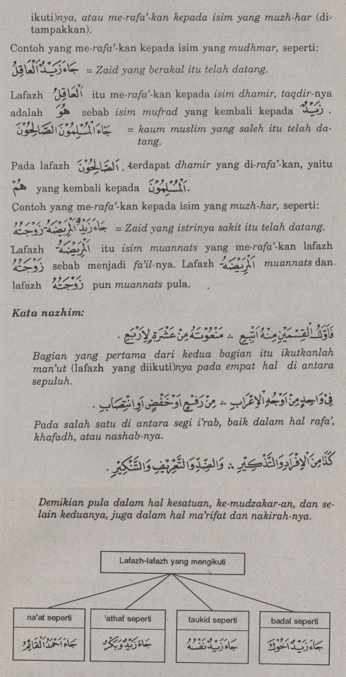 belajar bahasa arab ilmu nahwu bab na'at atau sifat 3