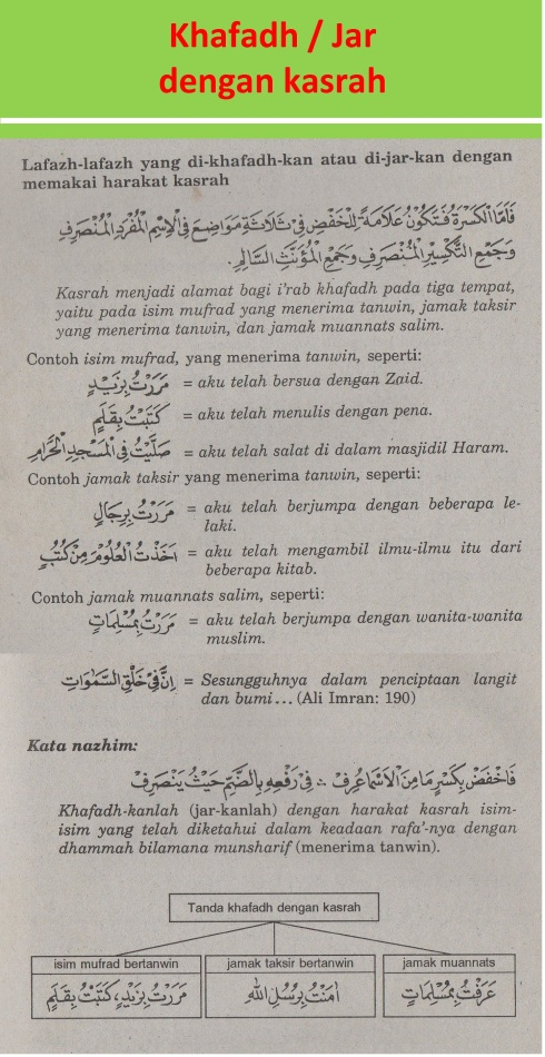 belajar bahasa arab ilmu nahwu hafadh atau jar dengan kasrah