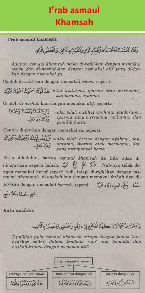 belajar bahasa arab ilmu nahwu i'rab asmaul khamsah