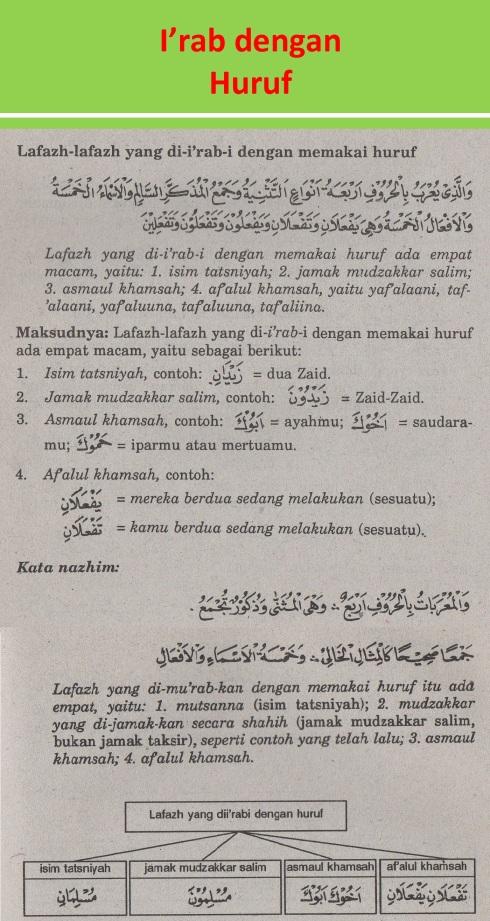 belajar bahasa arab ilmu nahwu i'rab dengan huruf
