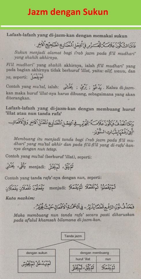 belajar bahasa arab ilmu nahwu jazm dengan sukun