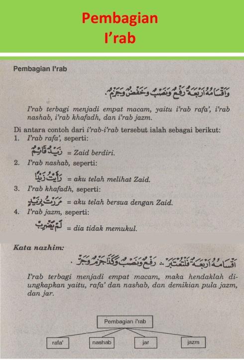 belajar bahasa arab ilmu nahwu pembagian i'rab