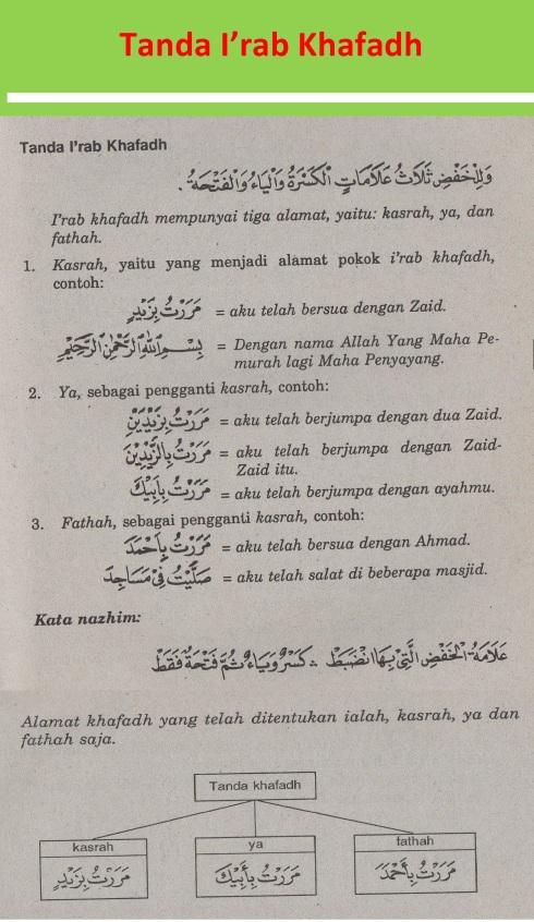 belajar bahasa arab ilmu nahwu tanda i'rab khafadh