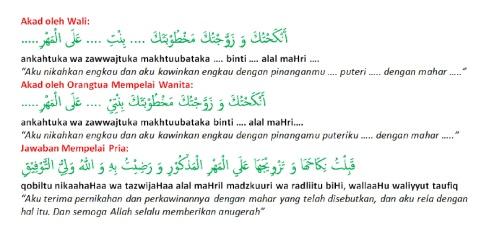 ijab qobul bahasa arab dan artinya