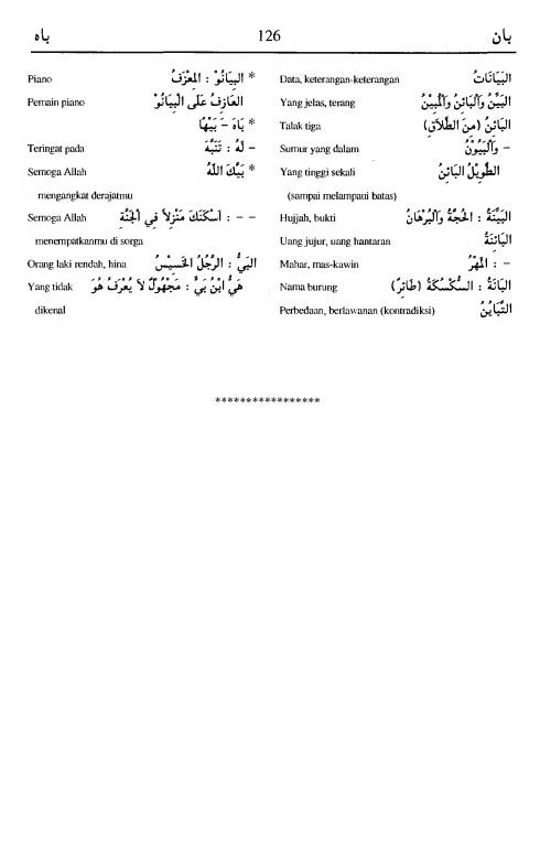126. kamus arab almunawir -baana-baaHa