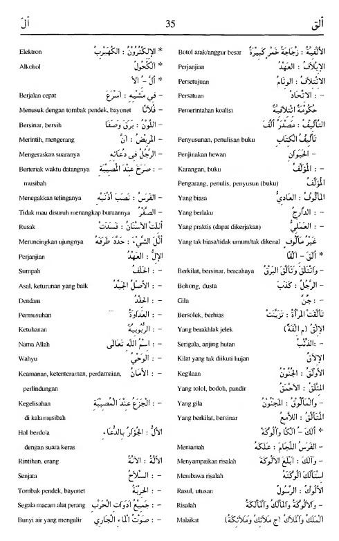 35. kamus arab almunawir -alaqa-alla