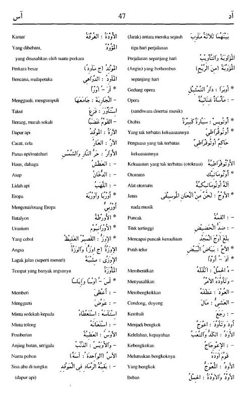 47. kamus arab almunawir -aada-aasa