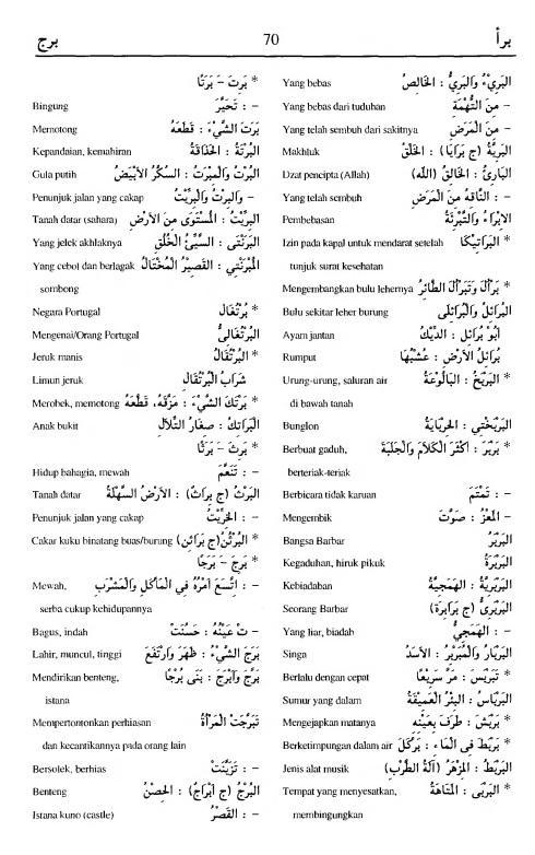 70. kamus arab almunawir -bara-a--baraja