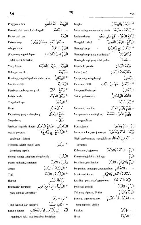 79. kamus arab almunawir -barama-baraHa