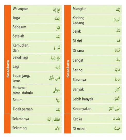 contoh preposisi dan adverbia dalam hiwar bahasa arab2