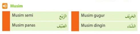 nama-nama musim dalam bahasa arab