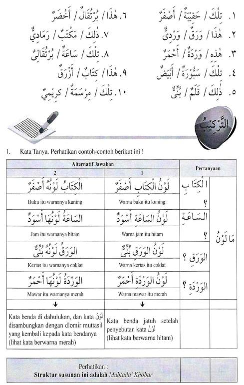 percakapan bahasa arab tsanawiyah - al-alwaan -warna4