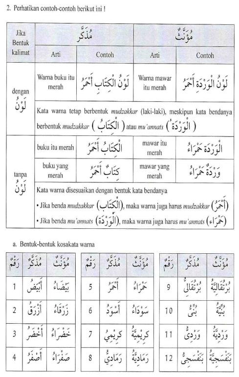 percakapan bahasa arab tsanawiyah - al-alwaan -warna5