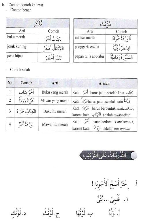 percakapan bahasa arab tsanawiyah - al-alwaan -warna6