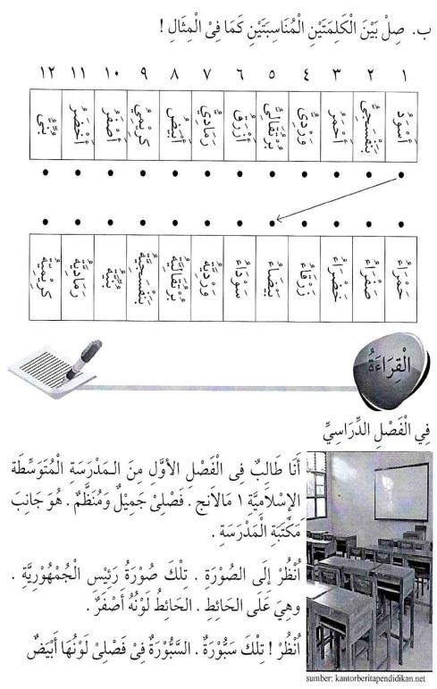 percakapan bahasa arab tsanawiyah - al-alwaan -warna8