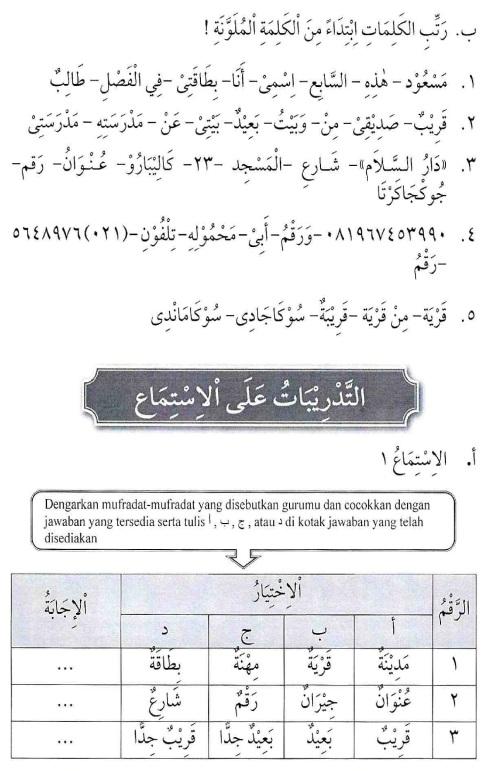 percakapan bahasa arab tsanawiyah - al-unwaanu - alamat13