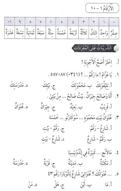 percakapan bahasa arab tsanawiyah - al-unwaanu - alamat2