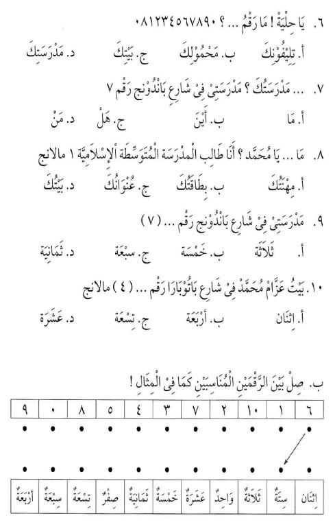 percakapan bahasa arab tsanawiyah - al-unwaanu - alamat3
