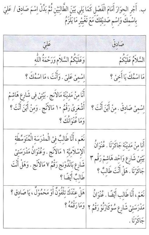 percakapan bahasa arab tsanawiyah - al-unwaanu - alamat5