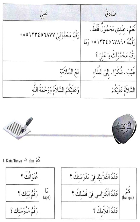 percakapan bahasa arab tsanawiyah - al-unwaanu - alamat6