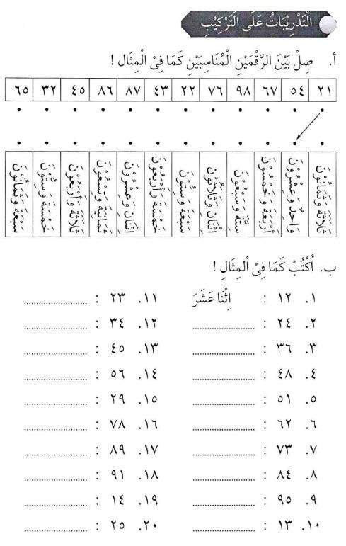 percakapan bahasa arab tsanawiyah - al-unwaanu - alamat8