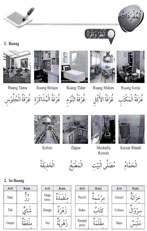 percakapan bahasa arab tsanawiyah - baitii -rumahku1