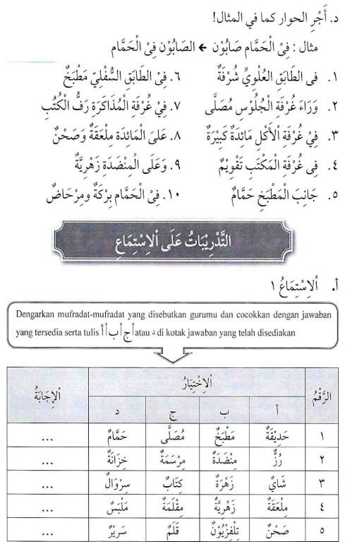 percakapan bahasa arab tsanawiyah - baitii -rumahku15