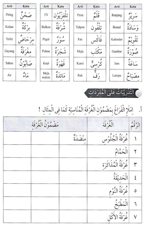 percakapan bahasa arab tsanawiyah - baitii -rumahku2