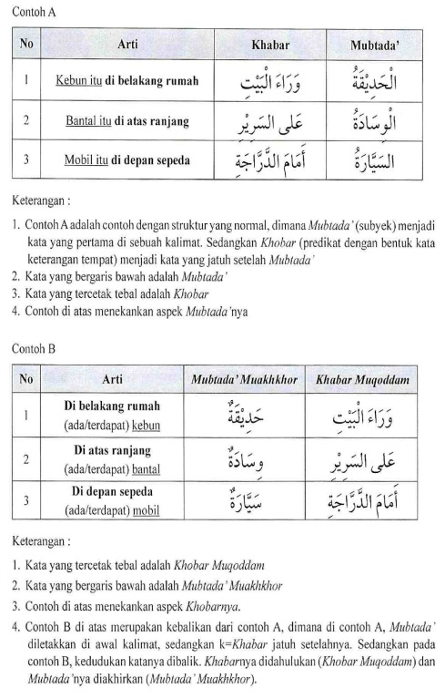 percakapan bahasa arab tsanawiyah - baitii -rumahku7