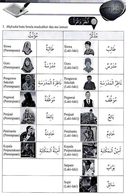 percakapan bahasa arab tsanawiyah - fil fashli- di kelas1