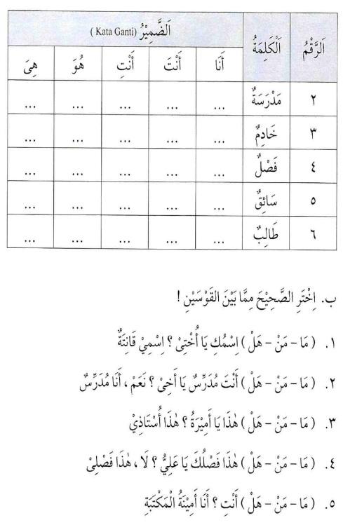 percakapan bahasa arab tsanawiyah - fil fashli- di kelas11