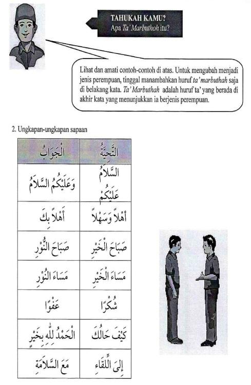 percakapan bahasa arab tsanawiyah - fil fashli- di kelas2