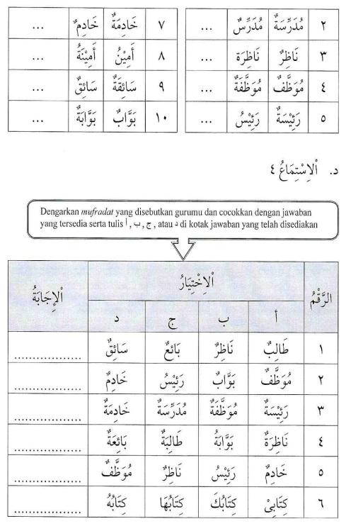 percakapan bahasa arab tsanawiyah - fil fashli- di kelas20