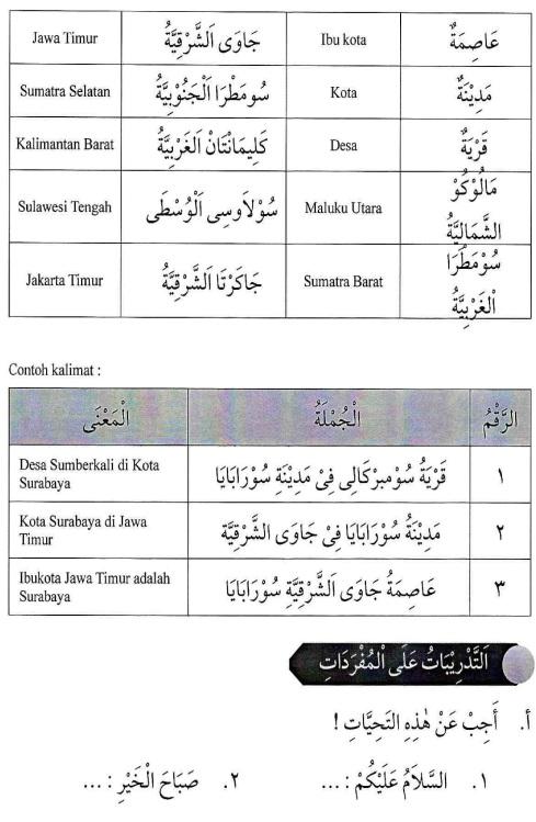 percakapan bahasa arab tsanawiyah - fil fashli- di kelas4